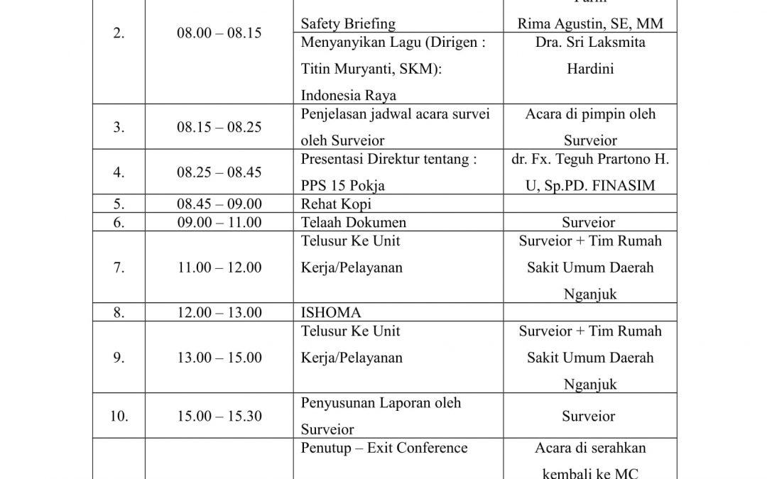Jadwal Survei Verifikasi Ke-1 Akreditasi RSUD Versi 2012