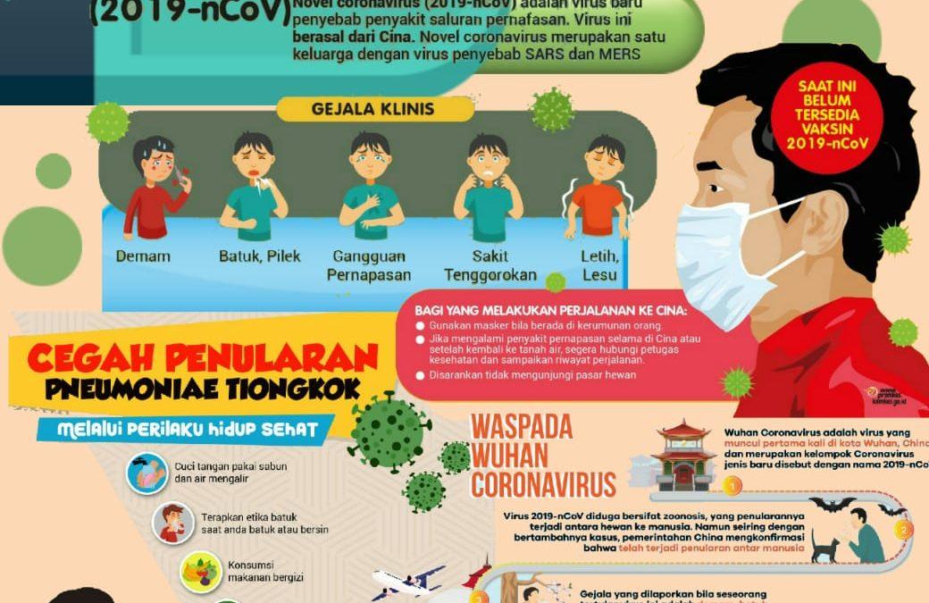 Cegah Ncoronavirus
